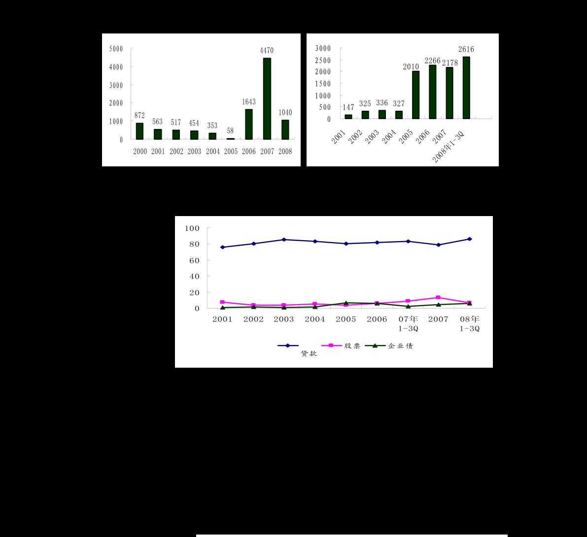 光大雷火电竞平台-电力设备新能源雷火网址固态电池跟踪报告之一:蔚来发布固态电池方案,对雷火网址的冲击有限-210110
