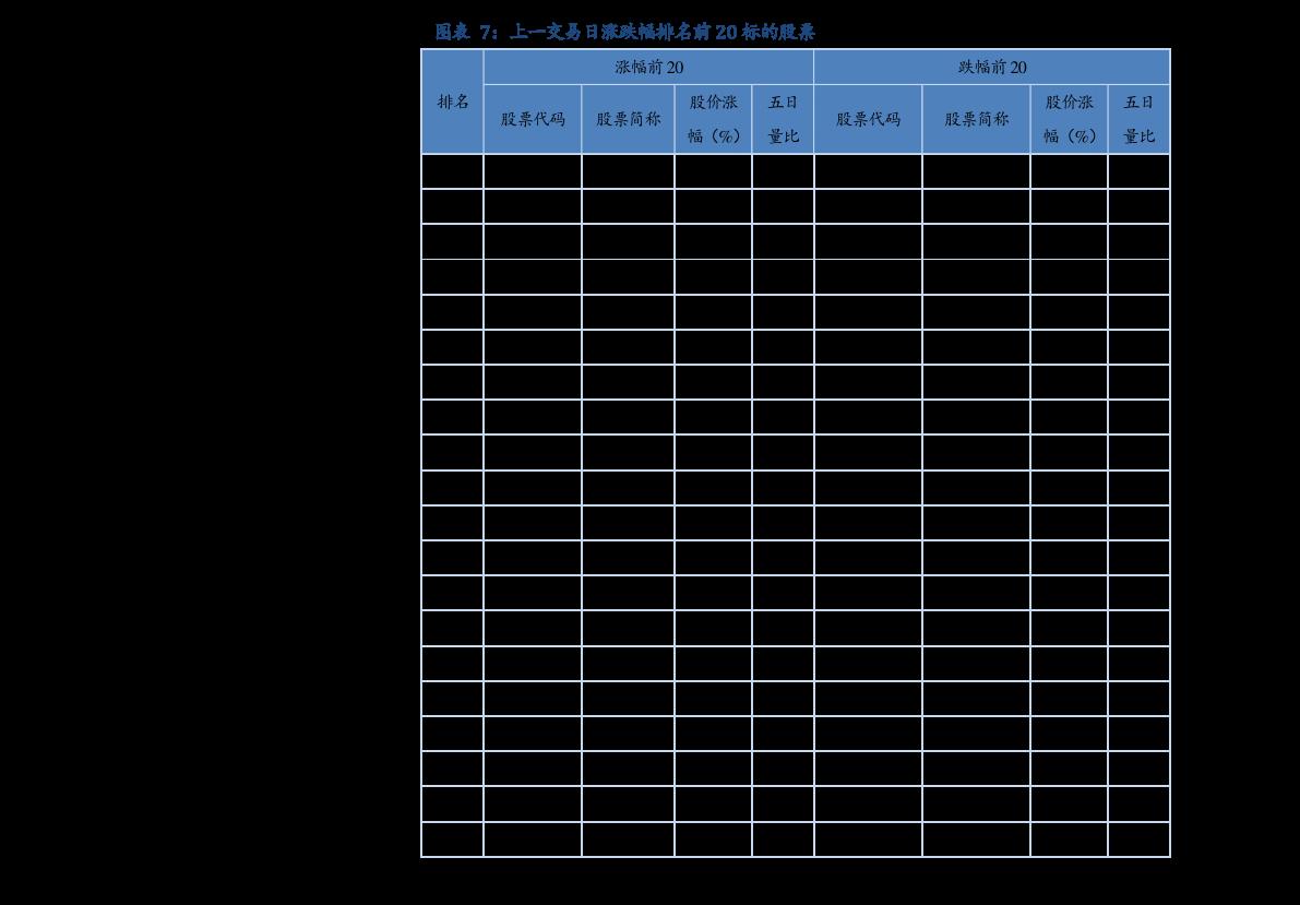 东莞雷火电竞平台-融资融券每周策略-210111