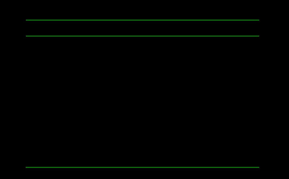 天风雷火电竞平台-电子雷火网址2021年度策略-210111