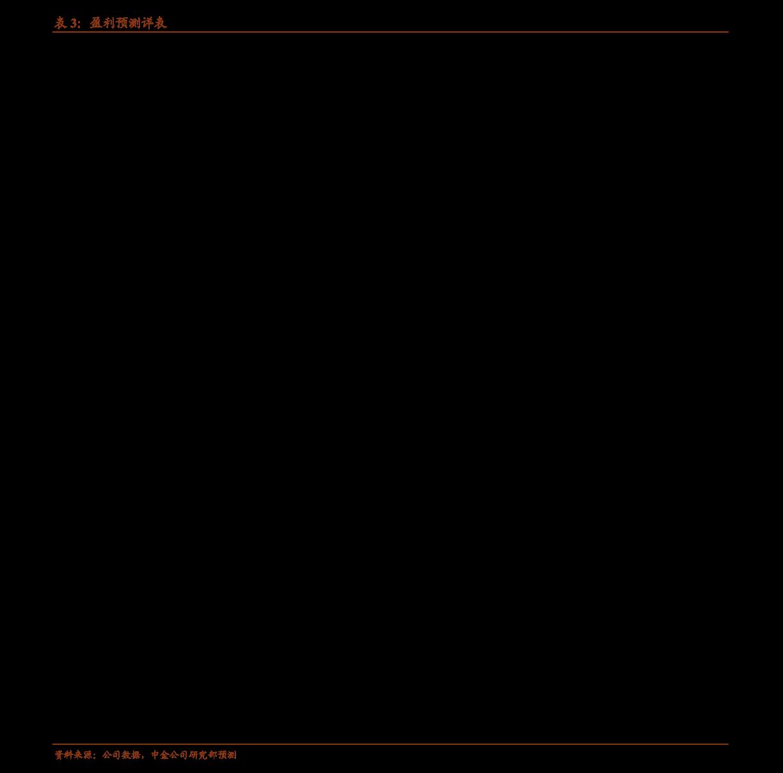 财信雷火电竞平台-川仪股份-603100-业绩高增长,仪表龙头后市可期-210111