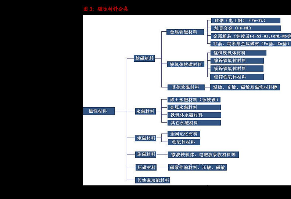 民生雷火电竞平台-TCL科技-000100-四季度业绩亮眼,面板高景气持续-210112