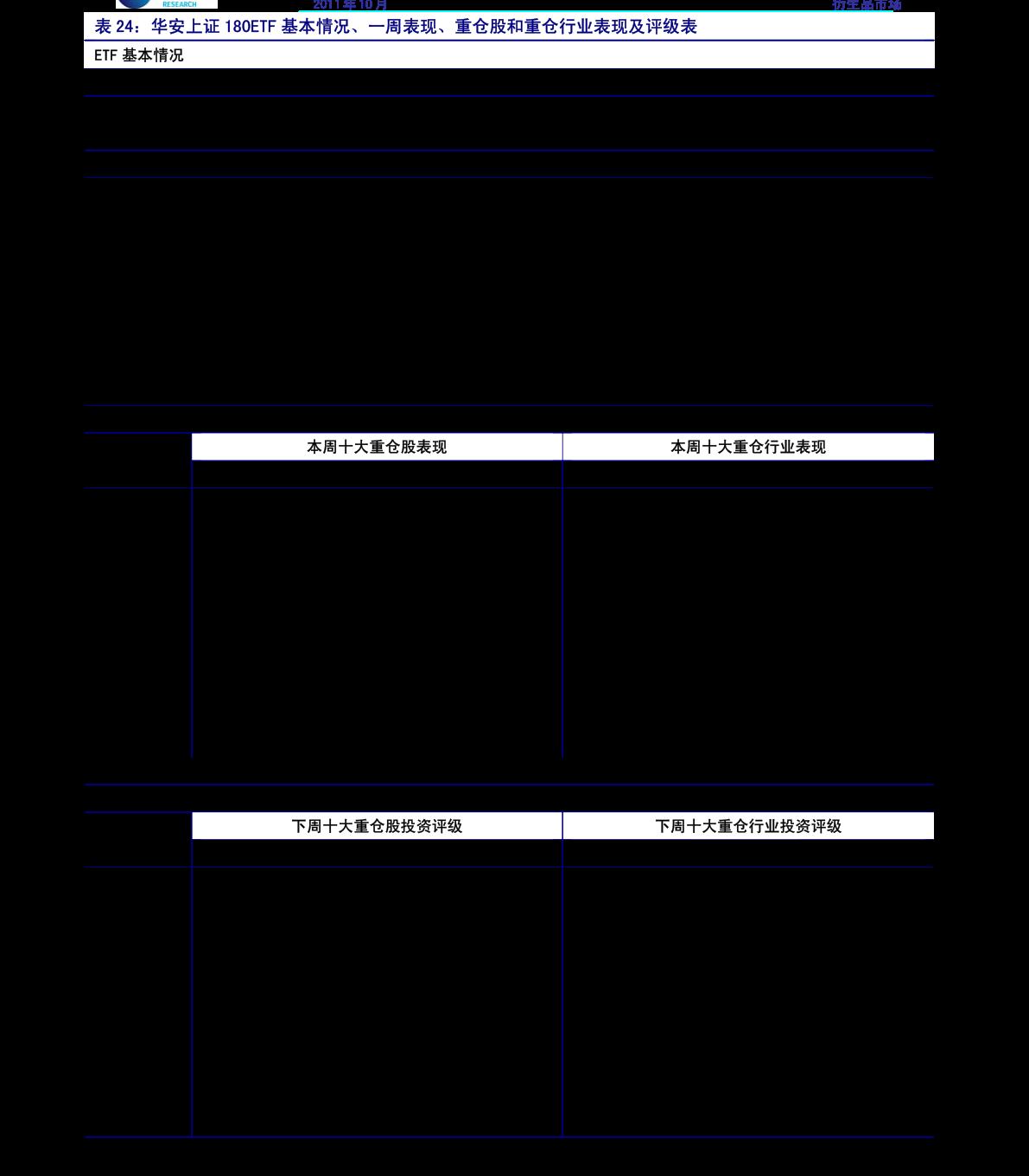 上海雷火电竞平台-基金投资风格系列研究(五):基金价值风格的投资特征-210105