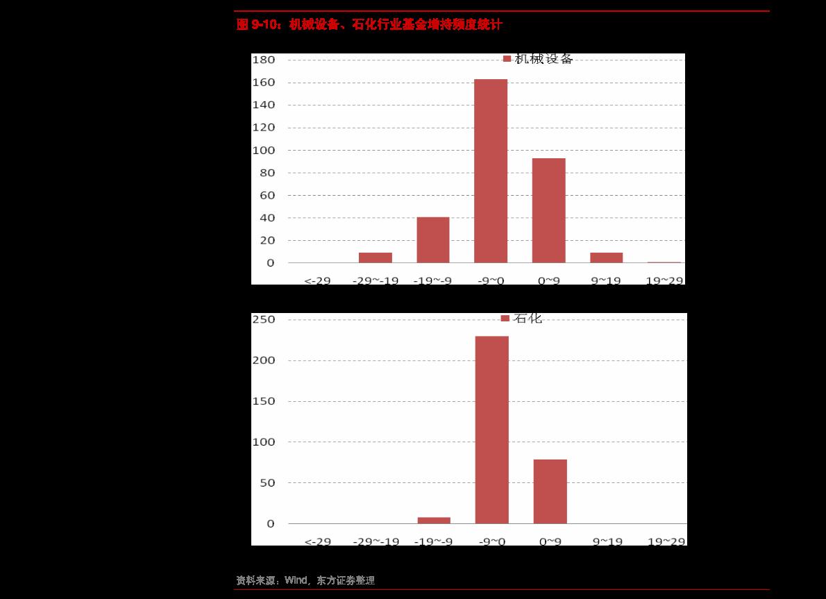 """中金公司-基金研究系列(1):如何看待当前机构""""抱团""""?-210112"""