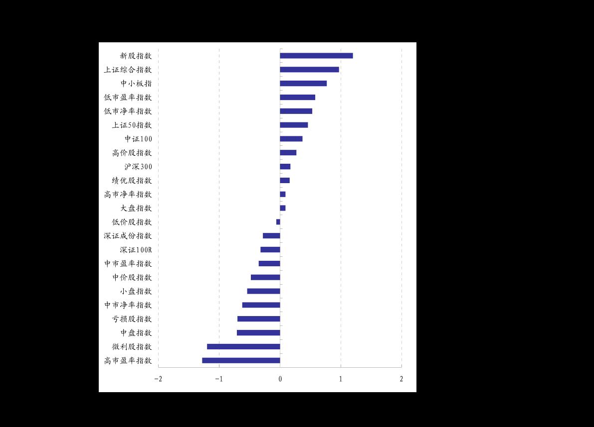 中国民生银行-每周要闻分析2021年第2期,总第276期-210111