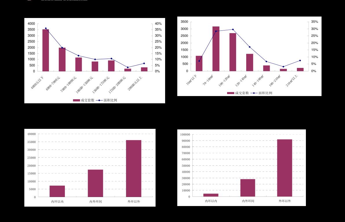 西南雷火电竞平台-狂犬病雷火网址专题报告:庞大需求将催生数百亿狂犬病预防市场-210109