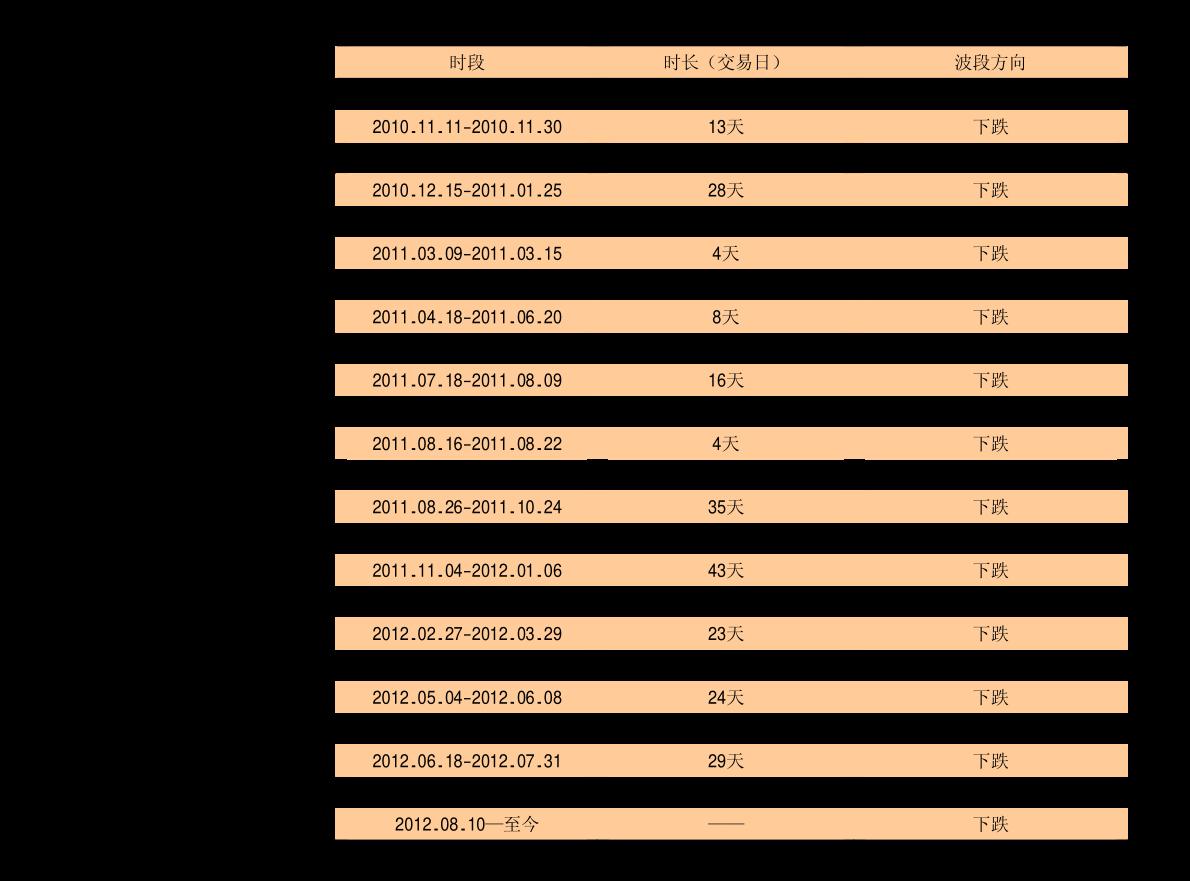 华泰雷火竞猜app-股指日报:两市震荡走低,成交量依然处于高位-210112