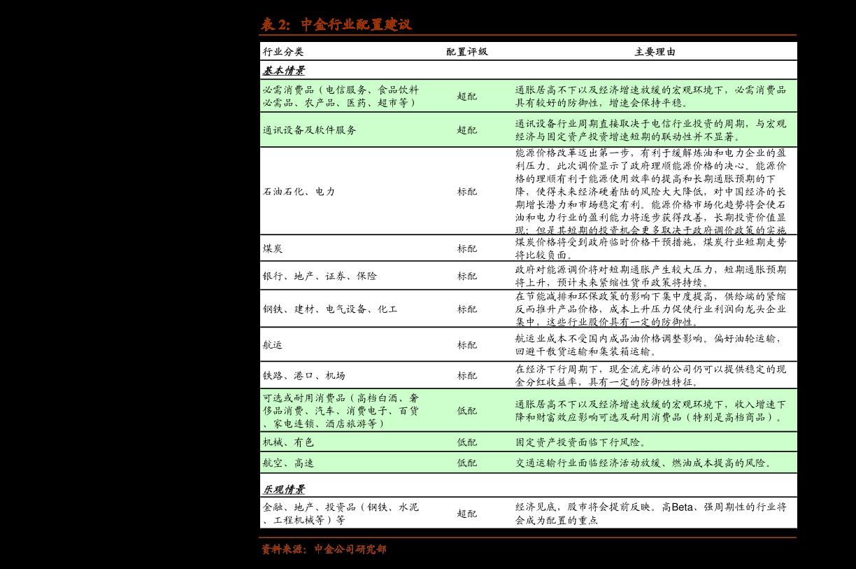 东莞雷火电竞平台-财富通每日策略-210113