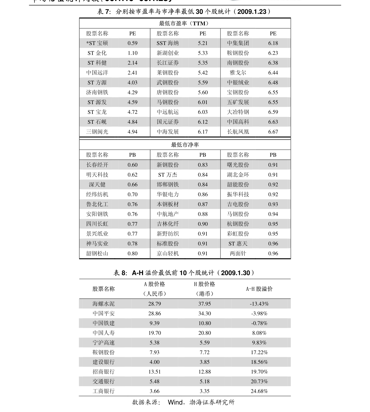 越南建设雷火电竞平台-越南股市日评:Vin集团概念股异动拉升,越南指数实现七连阳-210112