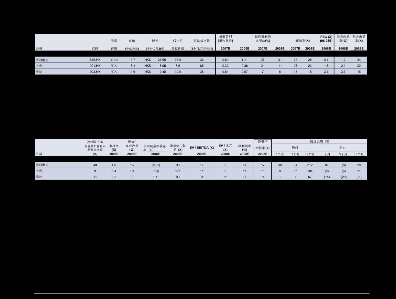 银河雷火电竞平台-TCL科技-000100-2020年业绩预告超预期,创新产品持续引领潮流-210112