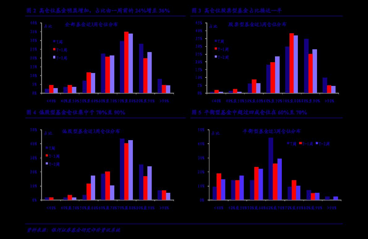 天风雷火电竞平台-基金研究:过去十五年,什么指数能够获得年化25%的收益,并跑赢主动基金?-210112