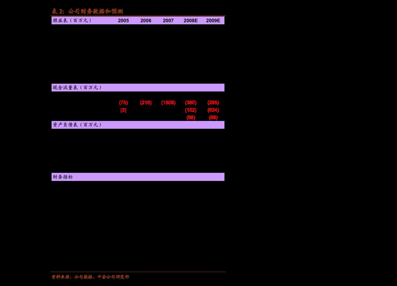 华创雷火电竞平台-TCL科技-000100-2020年业绩预告点评:业绩大超预期,面板进入业绩加速释放期-210112