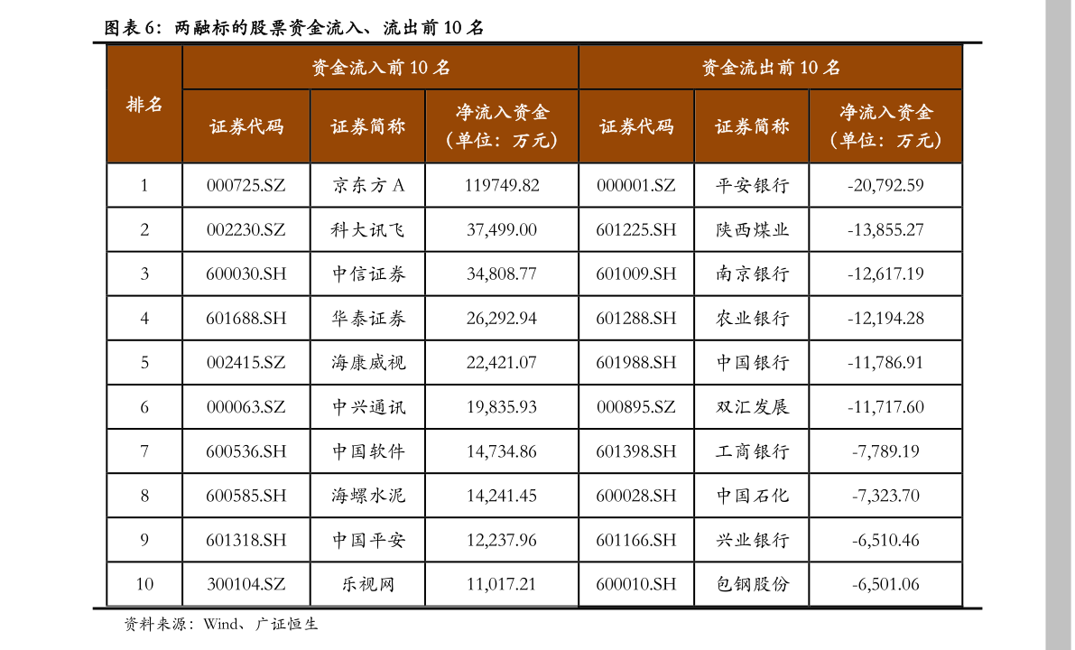 方正雷火电竞平台-融资融券研究日0报内参-210112