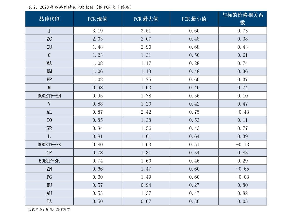 中信建投雷火竞猜app-股指期权早报-210112