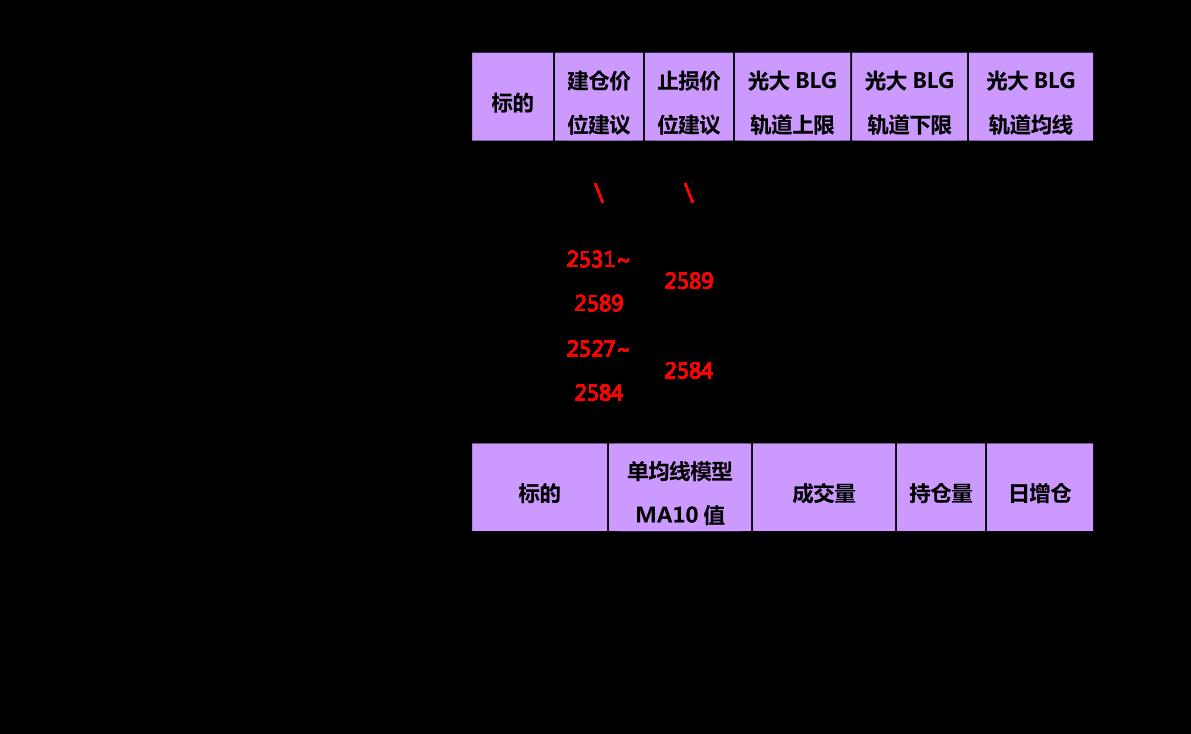 中信建投雷火竞猜app-股指雷火竞猜app早报:短期震荡调整或延续-210112