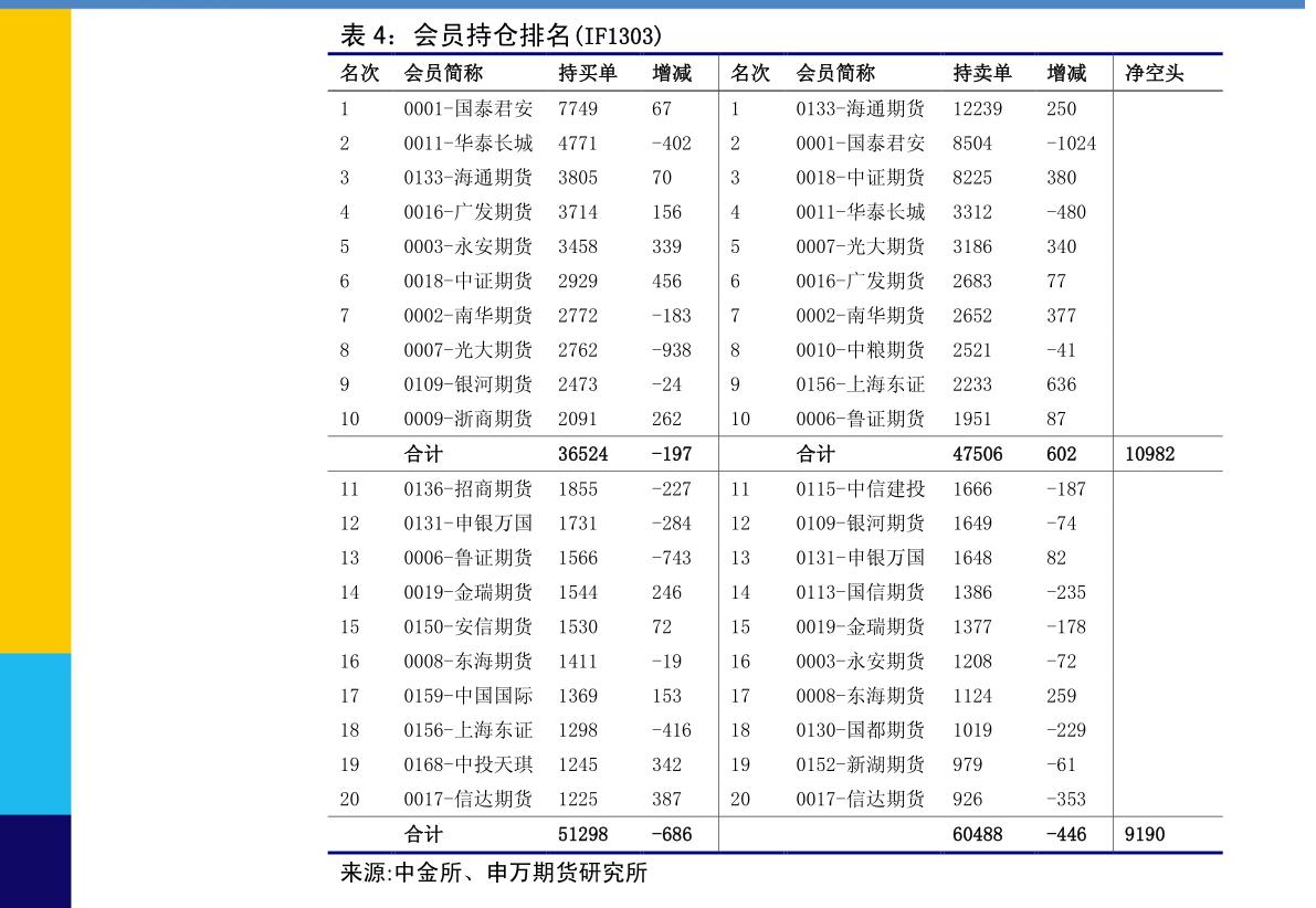 中银国际雷火竞猜app-股指雷火竞猜app策略研究日报-210112