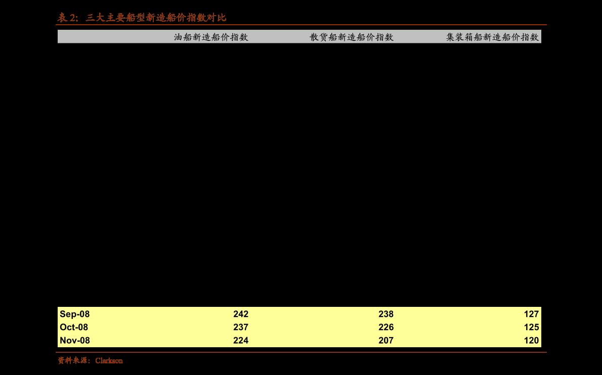 申万宏源-固态电池雷火网址深度:技术变革之路任重道远,长期利好锂、镍需求-210112