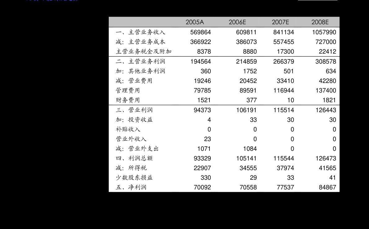 华创雷火电竞平台-京东方A-000725-重大事项点评:面板价格超预期上涨,龙头业绩有望超预期-210112