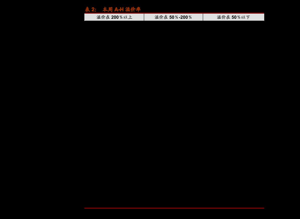 天风雷火电竞平台-策略·一周资金面及市场情绪监控:公募基金发行迎来开门红,北上资金持续大规模流入-210112