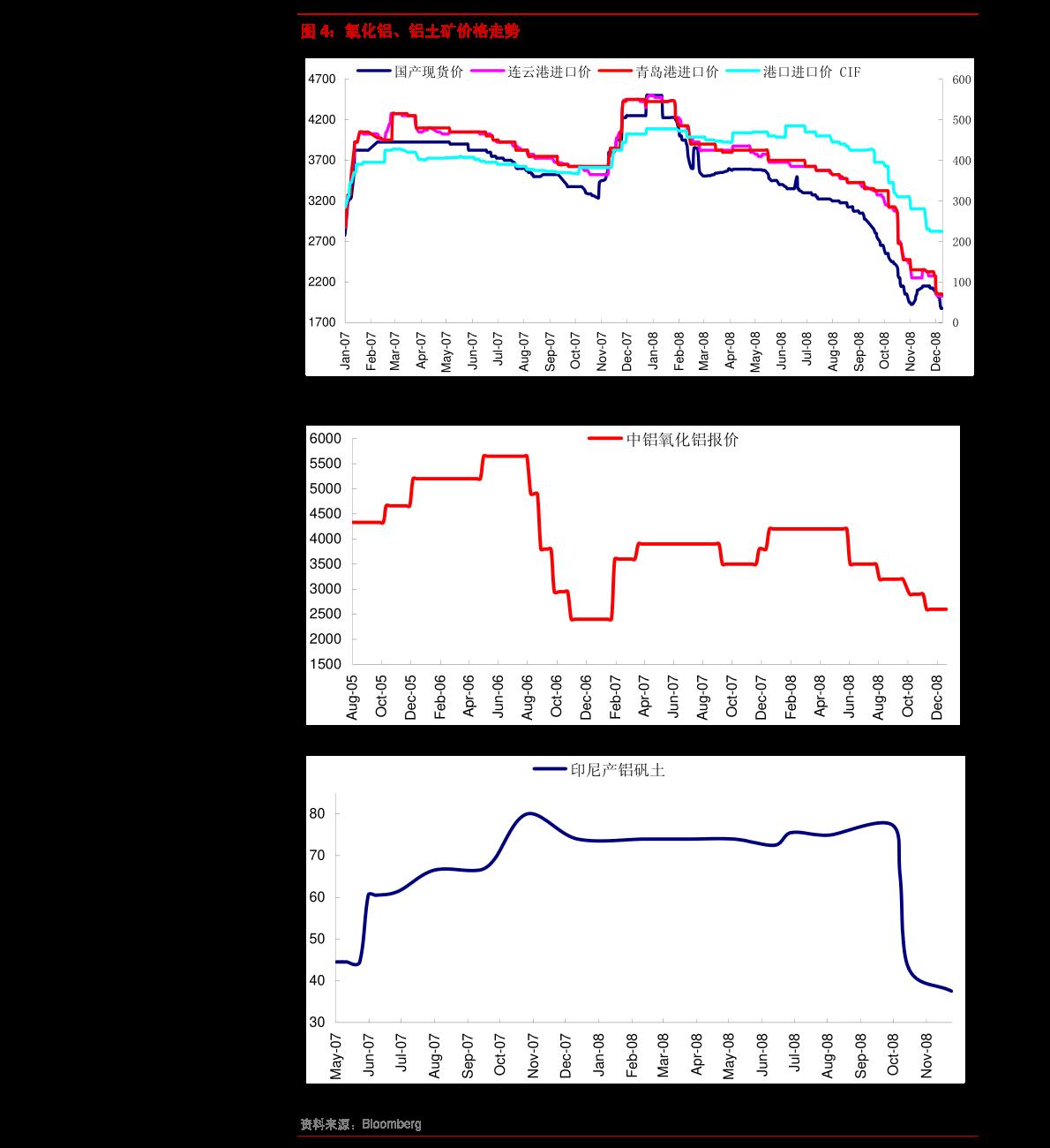 海通雷火电竞平台-通信雷火网址深度研究:5G时代,本土射频前端企业快速崛起-210112