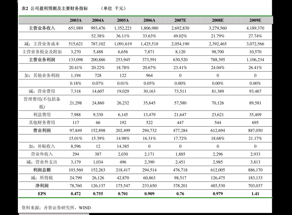 华创雷火电竞平台-科沃斯-603486-2020年业绩预告点评:添可+科沃斯双线驱动,业绩表现大超预期-210112