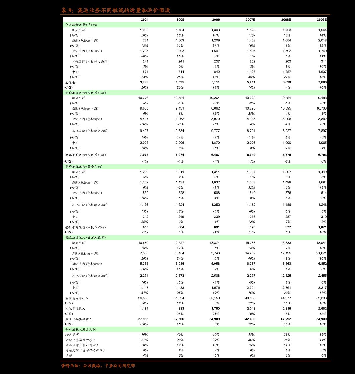 华泰雷火电竞平台-TCL科技-000100-20年净利超预期,逐步丰富IT布局-210112