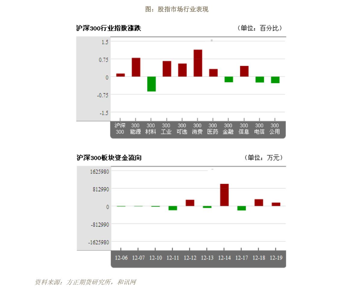 瑞达雷火竞猜app-三大期指收评:券商躁动拉升,期指延续攻势-210112