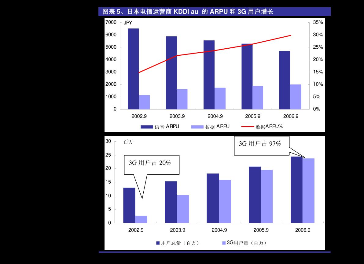 天风雷火电竞平台-TCL科技-000100-利润拐点提前到来,步入估值扩张周期-210112