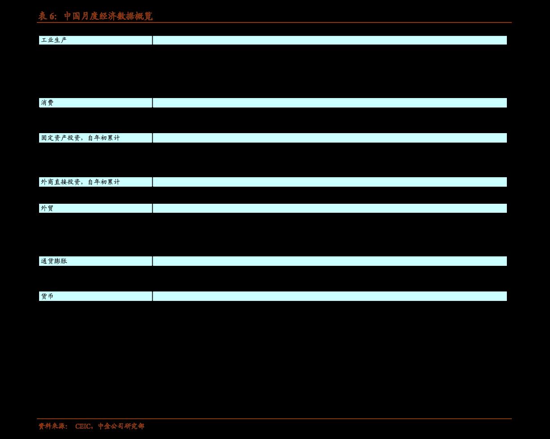 兴业雷火电竞平台-12月金融数据点评:紧信用继续,宽货币对冲-210113