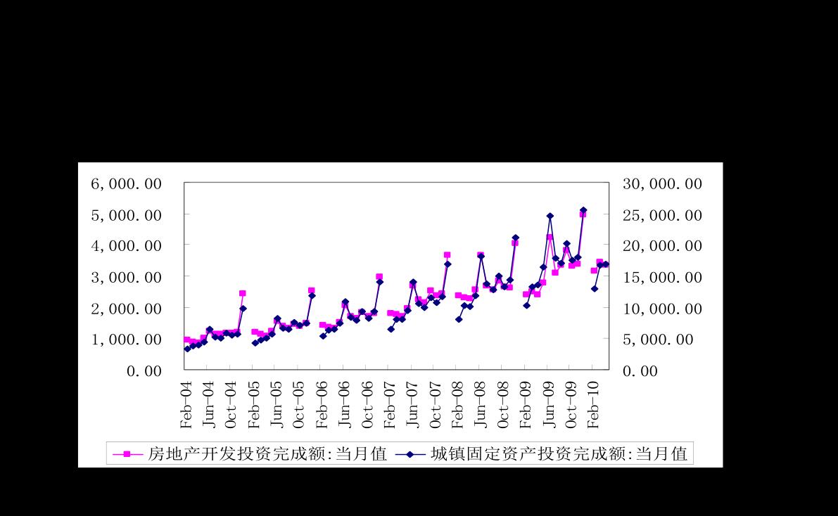 中泰雷火电竞平台-12月金融数据点评:信用收缩压力渐增-210112