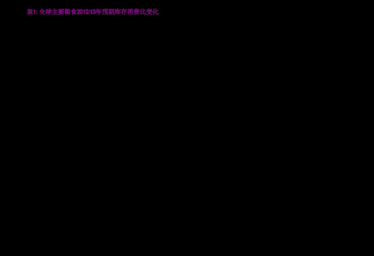 中信雷火电竞平台-债市启明系列:12月金融数据点评,平稳收官-210113