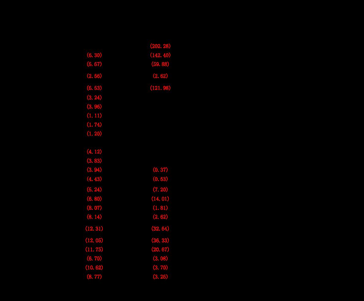 山西雷火电竞平台-每日点评第6期:三大股指大幅反弹,龙头优势扩大-210112