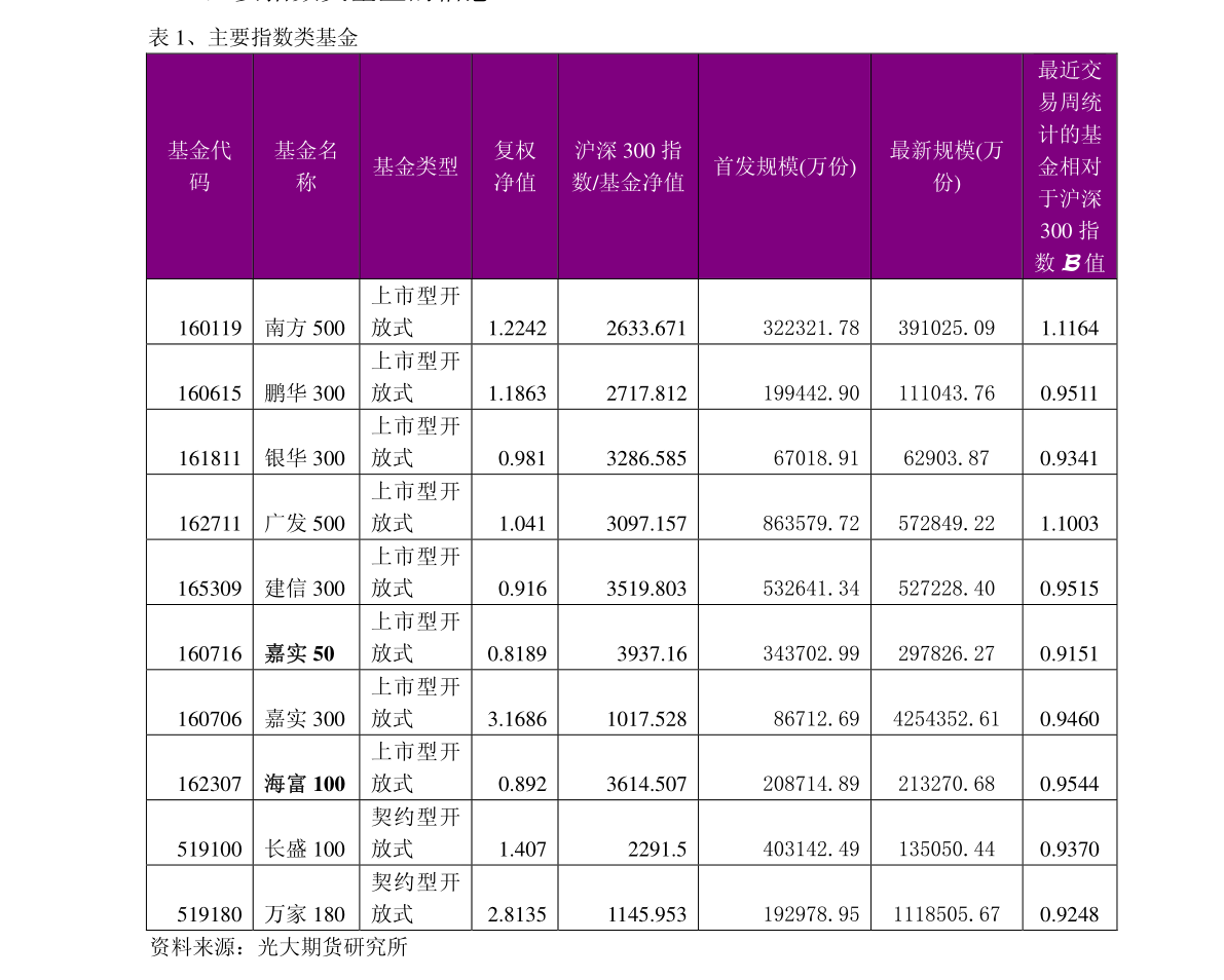 华泰雷火竞猜app-股指日报:券商板块崛起,上证综指站上3600点-210113