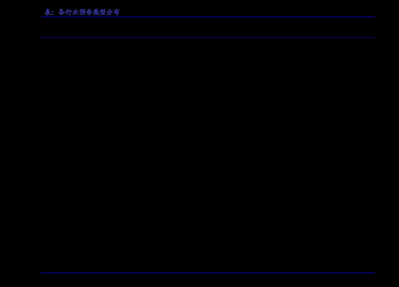 银河雷火电竞平台-每日晨报-210113