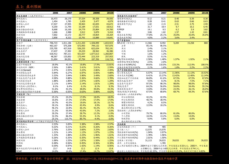 民生雷火电竞平台-银雷火网址点评12月社融数据:社融增速再次回落,紧信用利好银行行情-210113