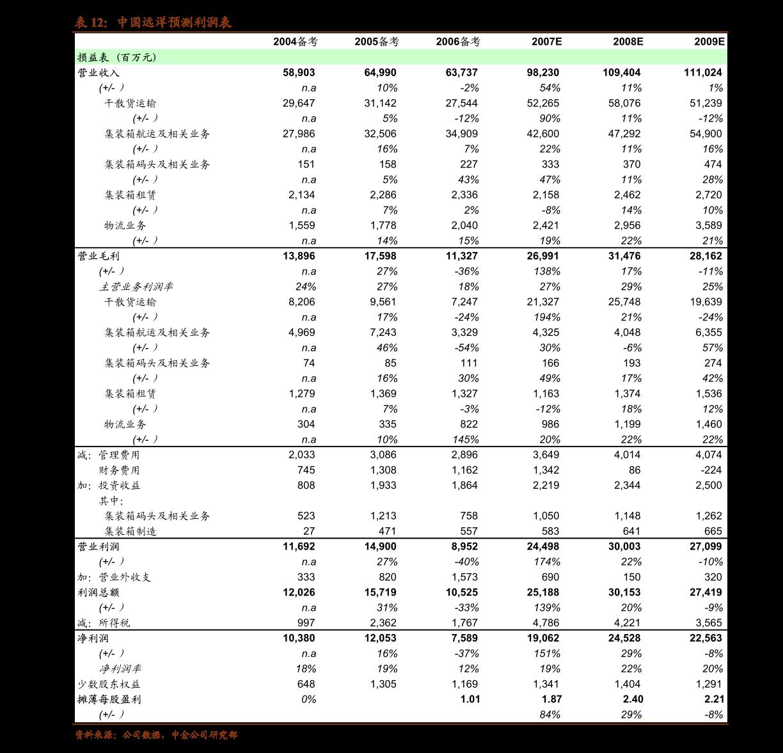 民生雷火电竞平台-安琪酵母-600298-2020年度业绩预增公告点评:主业高速增长,中长期成长性可期-210113
