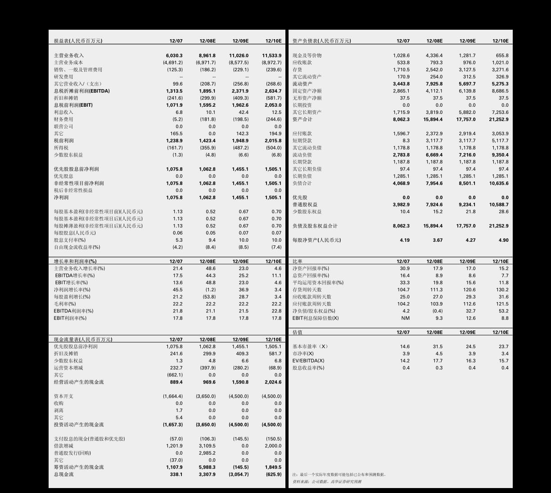 国信雷火电竞平台-非银行金融雷火网址交易所专题一:论退市制度的逻辑-210113