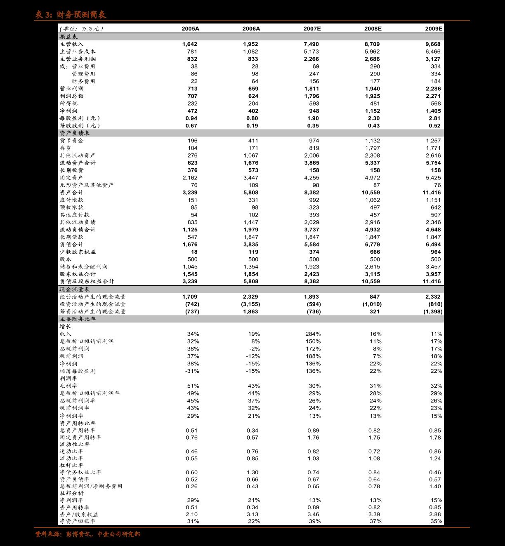 招商雷火电竞平台-洪都航空-600316-教练机龙头涅槃重生,机弹一体双核驱动-210112