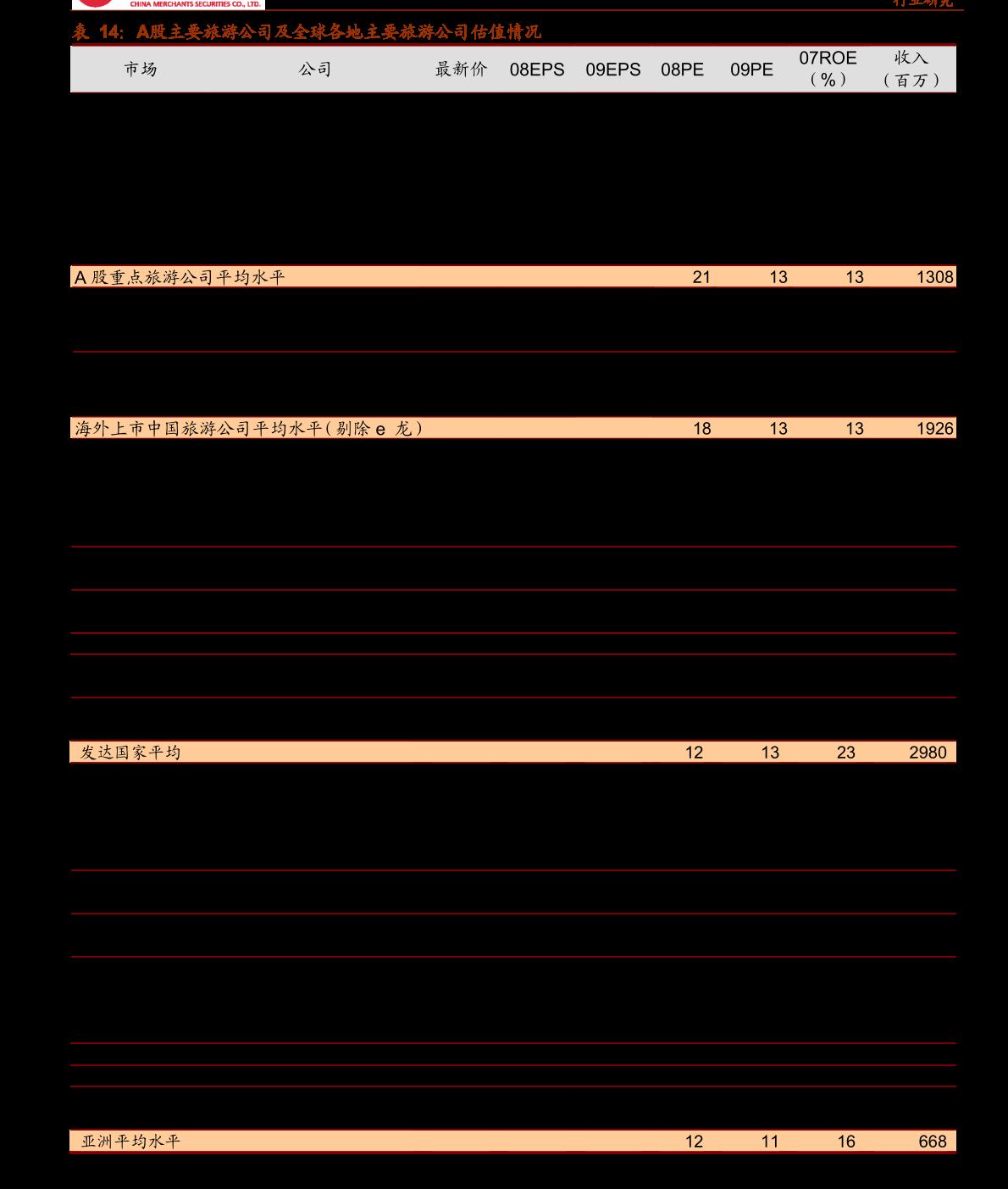 国泰君安-医药雷火网址零售药店医保定点管理政策点评:连锁药店龙头有望受益-210112