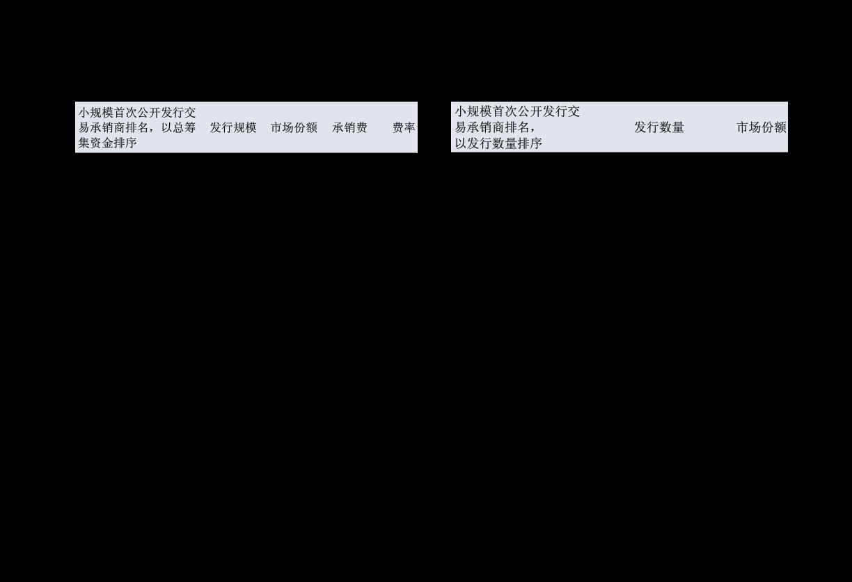 广发雷火电竞平台-纺织服装雷火网址:12月纺织服装雷火网址淘宝天猫数据概览-210112