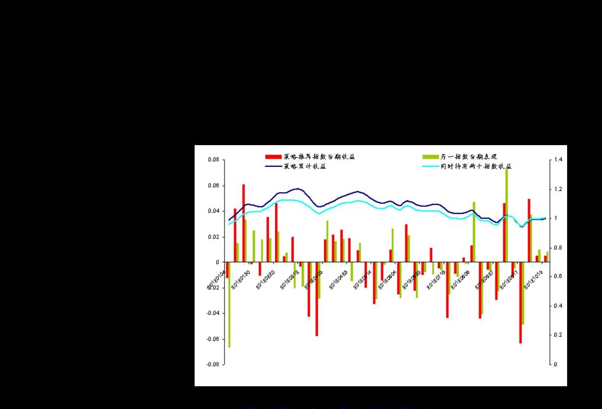 华鑫雷火电竞平台-两融策略日报:大金融将决定A股行情-210113