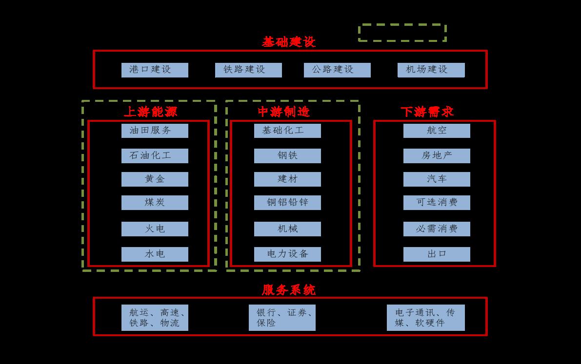 中信雷火电竞平台-信视角看债:非标,风向标-210113
