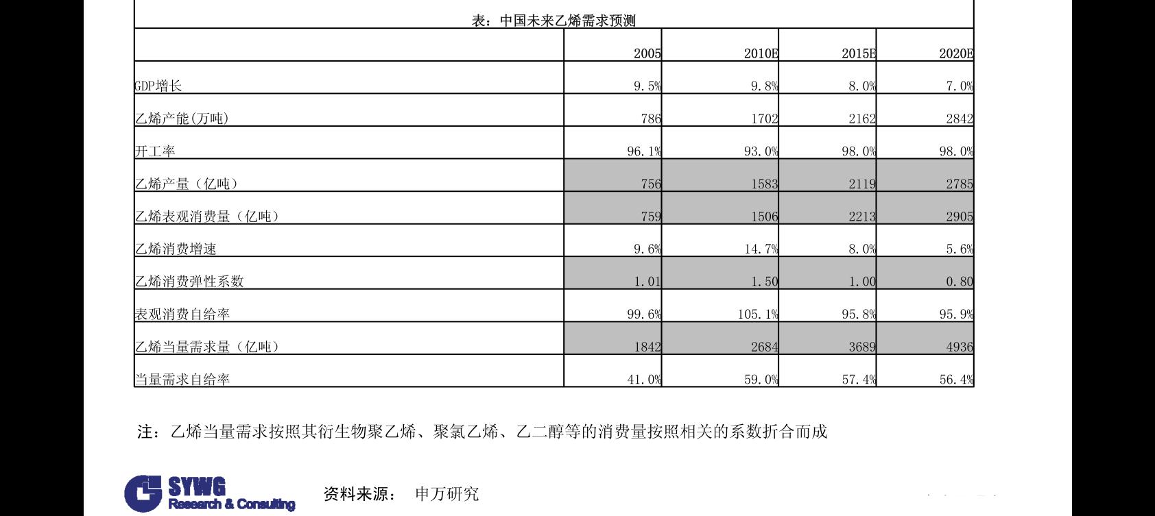 兴业雷火电竞平台-金属雷火网址深度研究报告:镍,电动汽车需求开启雷火网址新周期-210113