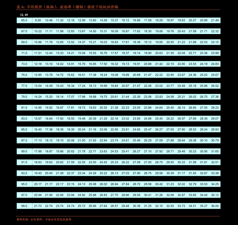 中信建投-东方雨虹-002271-市值突破千亿,当前时点我们怎么看?-210113