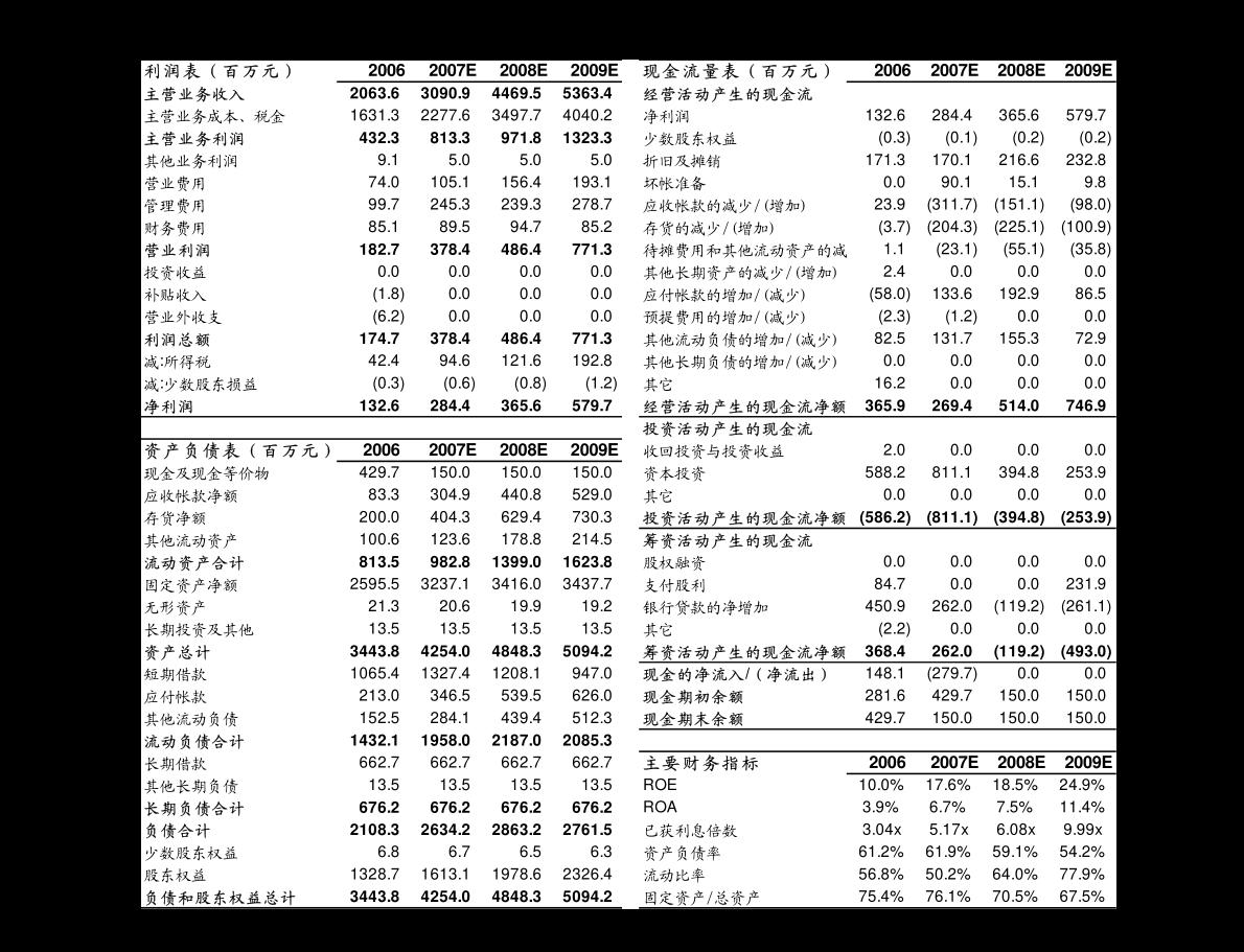 华泰雷火电竞平台-北新建材-000786-业绩预测上调,龙头优势凸显-210113