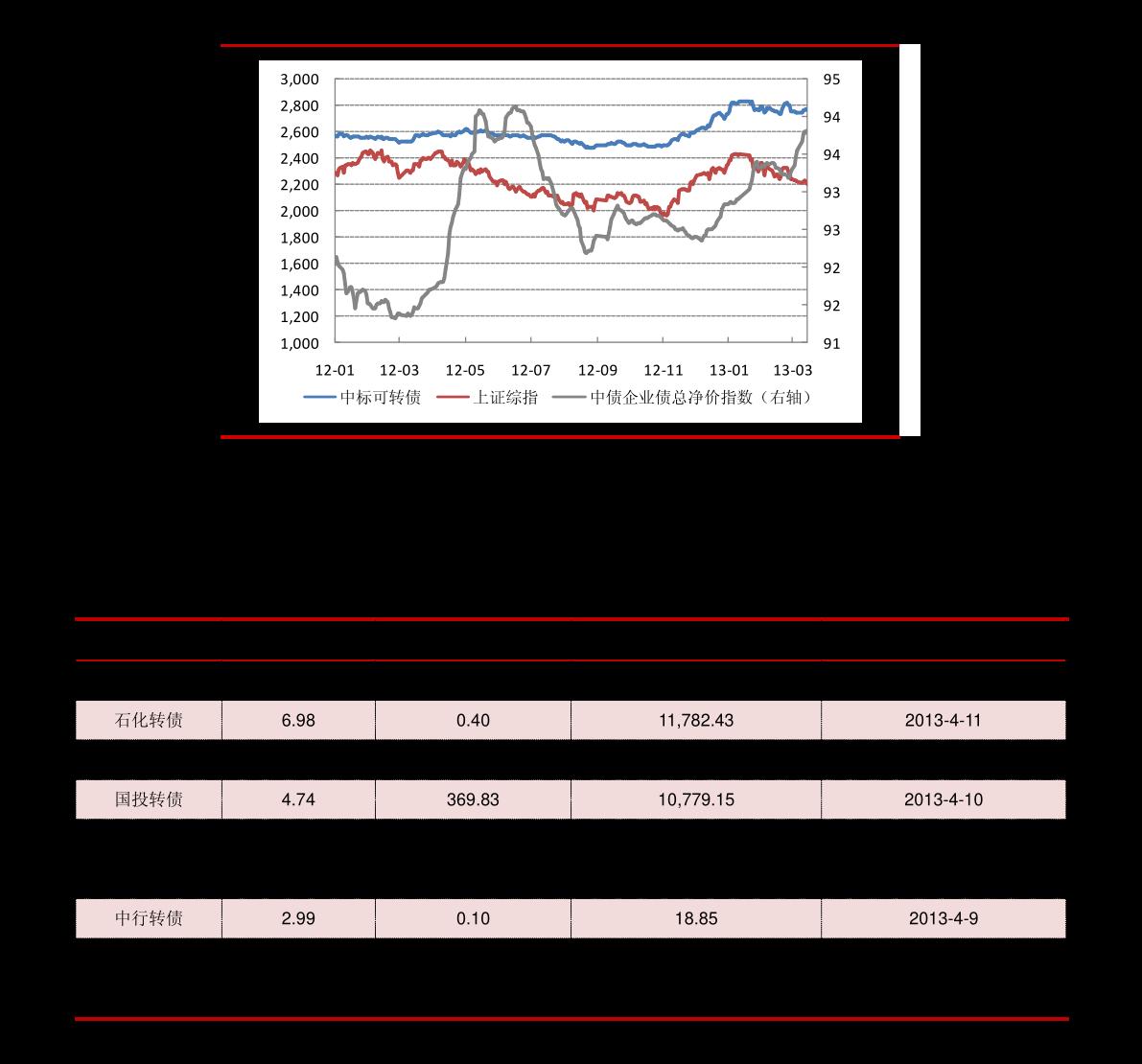 国盛雷火电竞平台-固定收益点评:信用加速收缩,奠定债市走强格局-210113