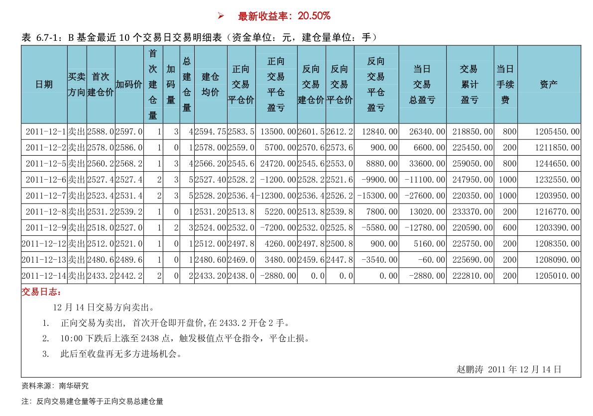 东吴雷火竞猜app-股指雷火竞猜app日报-210113
