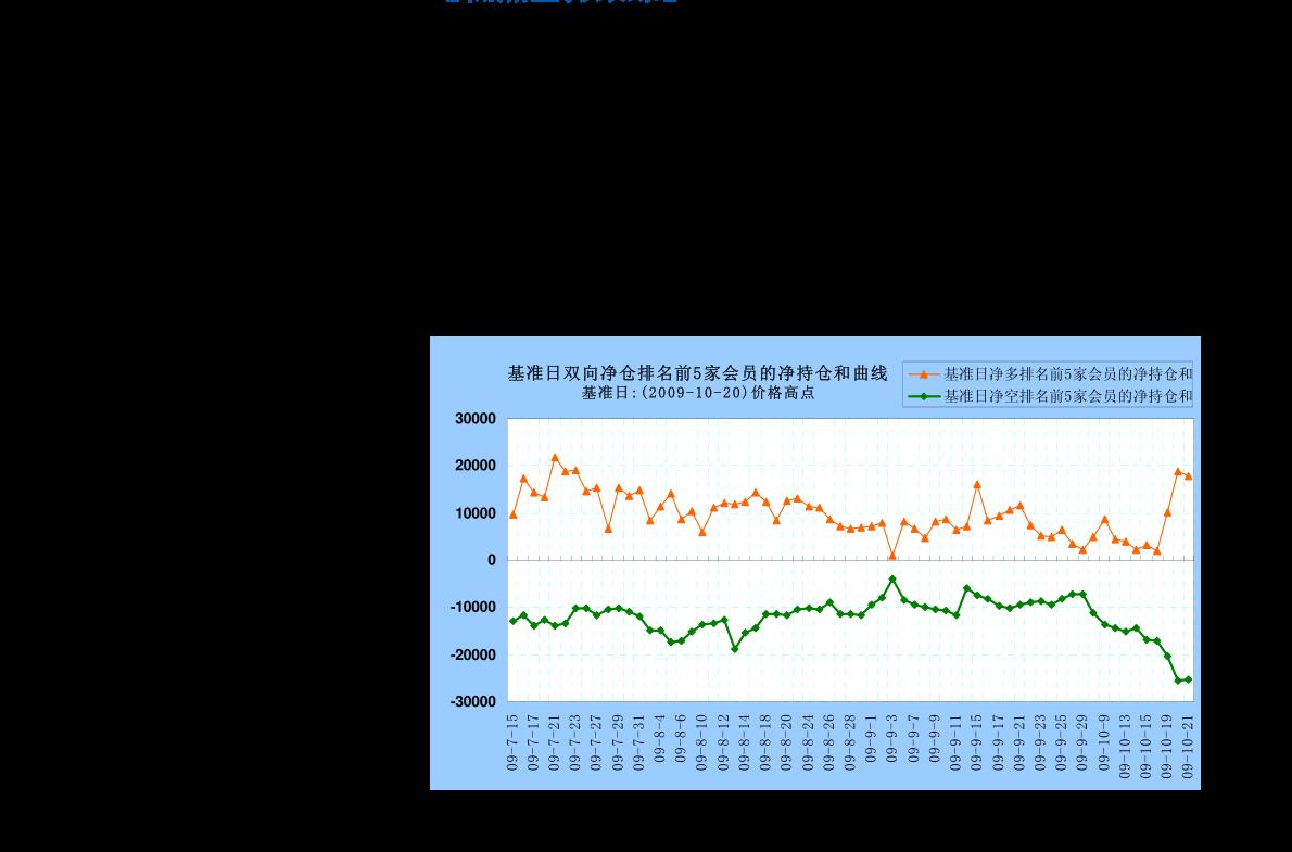 兴证雷火竞猜app-PTA&MEG日度报告:原油震荡走升-210113