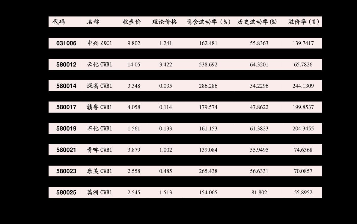 兴证雷火竞猜app-聚丙烯&聚乙烯日度报告:基本面矛盾暂时缓和-210113