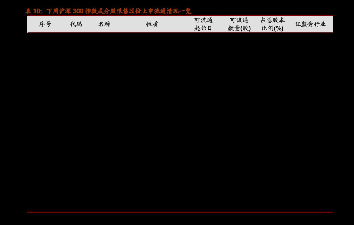 信达雷火竞猜app-豆类油脂早报-210113