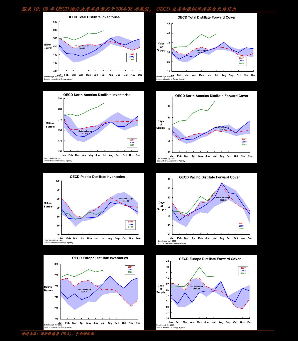 华金雷火电竞平台-事件点评:新增社融低于预期,信用债的冲击依然持续-210112